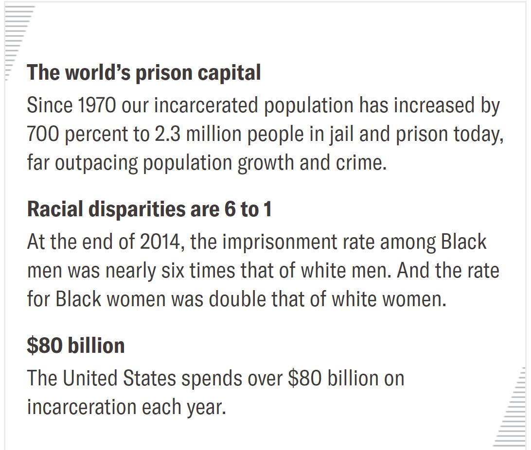 World prison capital