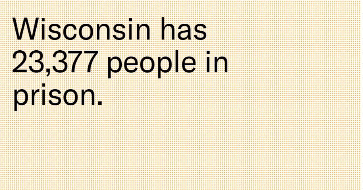 WI Prison Population